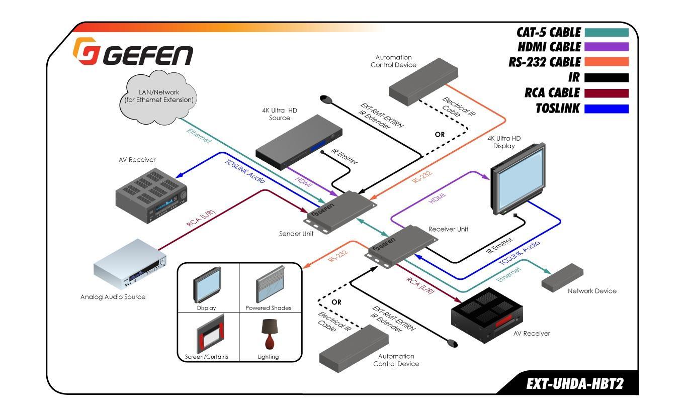 rca to cat5 wire diagram facbooik com Rca To Vga Wiring Diagram rca to cat5 wire diagram facbooik rca to vga wiring diagram